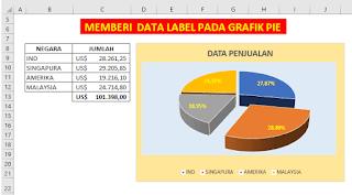 Merubah persentase data label
