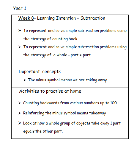 math worksheet : maths worksheets for year 1 australia  grade worksheets : Grade 1 Maths Worksheets Australia