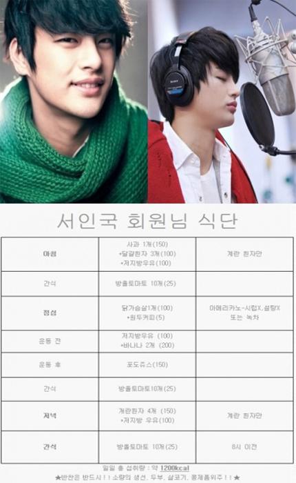 25 Cara Diet ala Artis Korea dan Idol Korea Cepat Langsing Alami Tips terbaru 2016