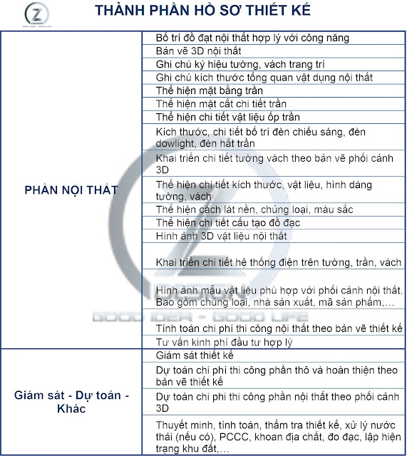 thiet-ke-thi-cong-khach-san