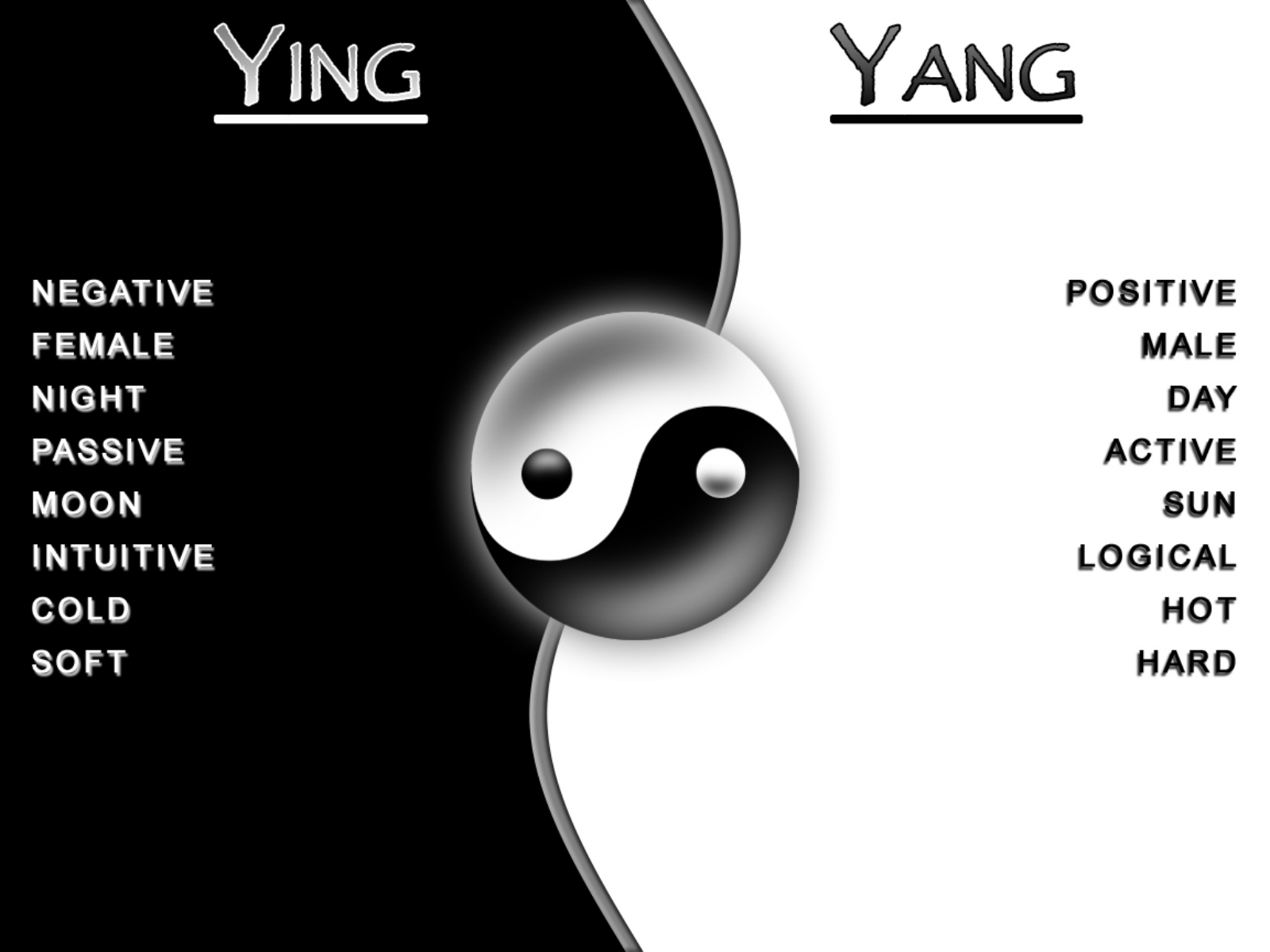 Central Wallpaper Far East Philosophy Ying Yang Meaning