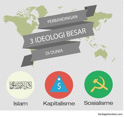 Ideologi yang berkembang di dunia - berbagaireviews.com