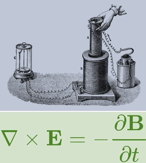 ten most groundbreaking equations in physics