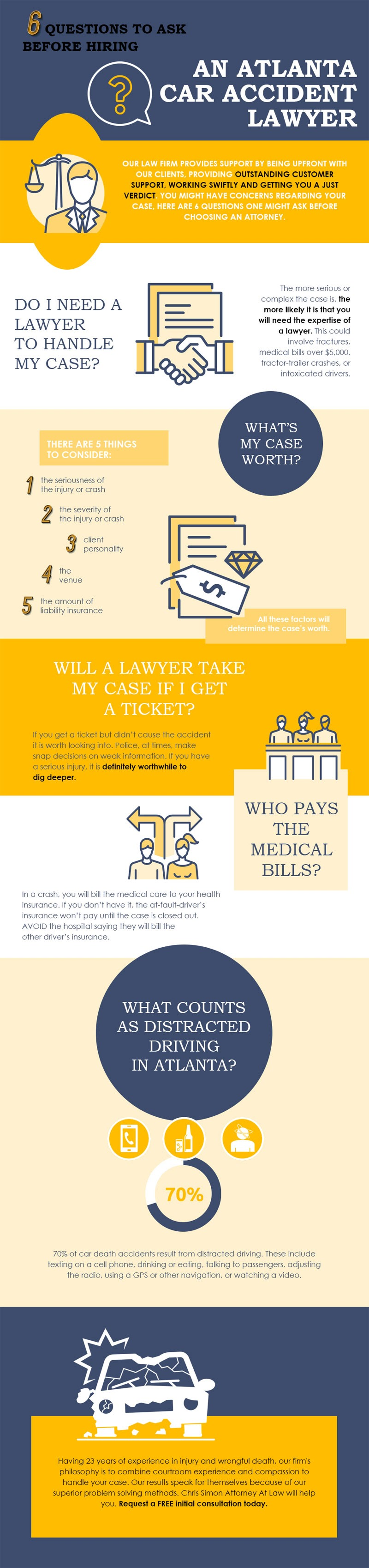 6 Questions to Ask Before Hiring an Atlanta Car Accident Lawyer #infographic
