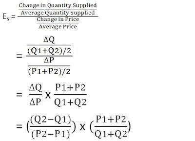 measurement-of-elasticity-of-supply-arc-method-formula