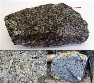 Batuan Beku Dalam