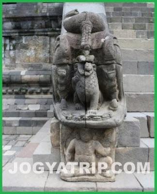 yogyakarta travel guide, Candi Mandut