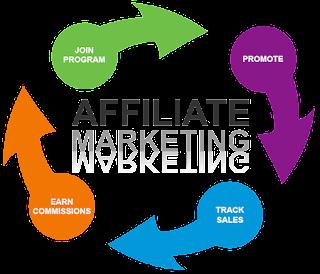 Cómo funciona el marketing de afiliados