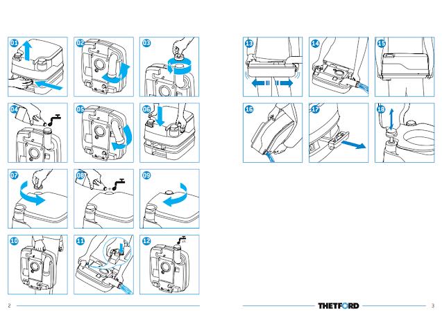 Instruções de como funciona o porta potti