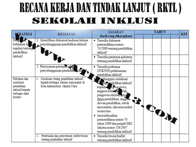 Contoh Rencana Kerja dan Tindak lanjut ( RKTL ) Sekolah Inklusi Fromat Words.Doc