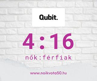 A Qubit podcast beszélgetéseiben 4:16 a nők és férfiak aránya #M123