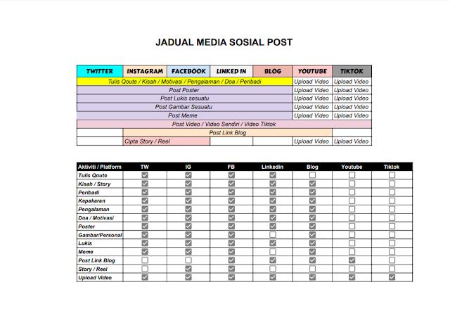 Jadual Media Sosial Untuk Yang Bekerja Dari Rumah Atau Seller Online