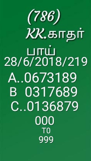 kerala lottery abc guessing by KK on 28-06-2018 karunya plus KN-219