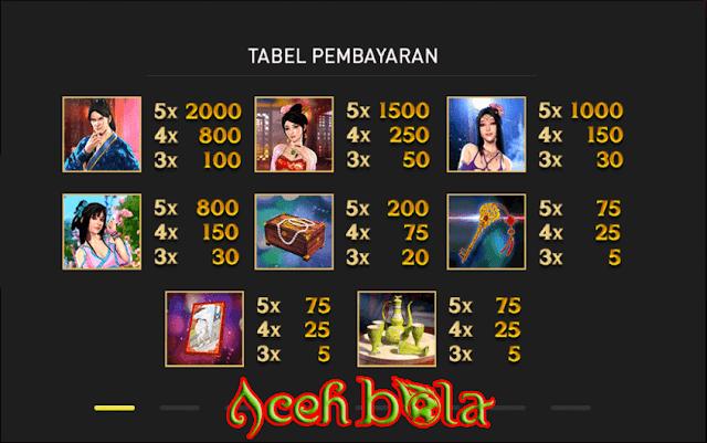 Demo Slots Online The Forbidden Chamber Serta Panduan Bermain