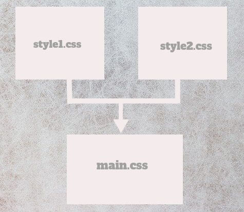 optimize css for fast page loading