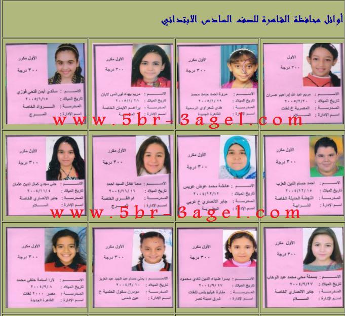 ظهرت الان - نتيجة الشهادة الابتدائية لمحافظة القاهرة لعام 2016 برقم الجلوس الف مبروك