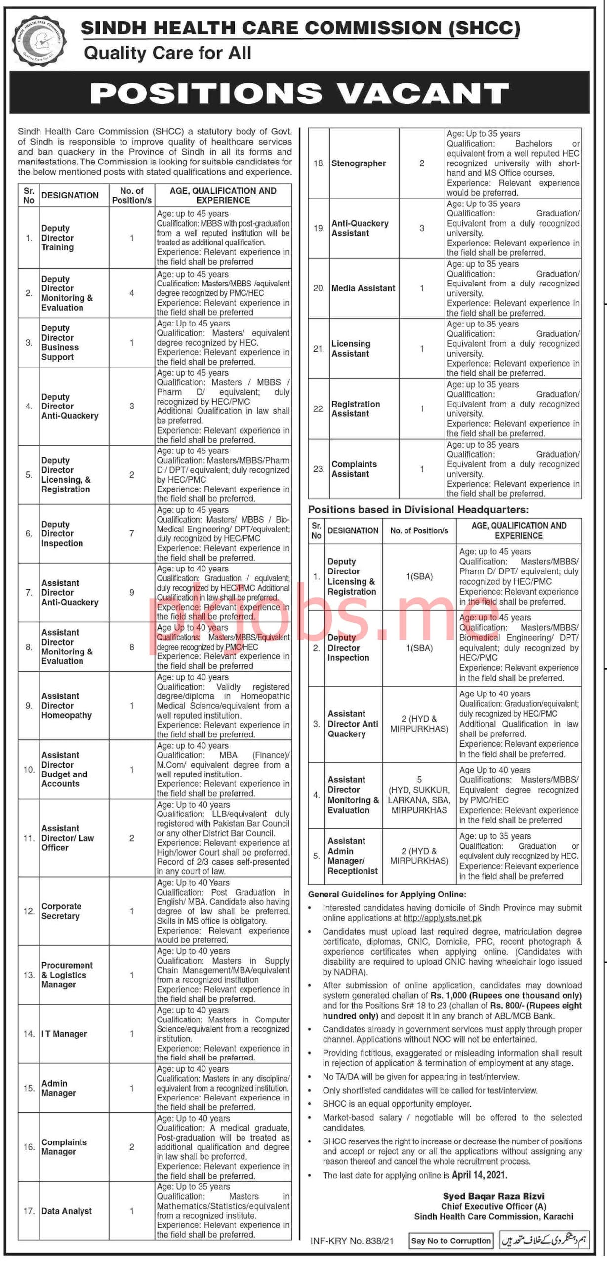 Latest Sindh Health Care Commission Management Posts 2021
