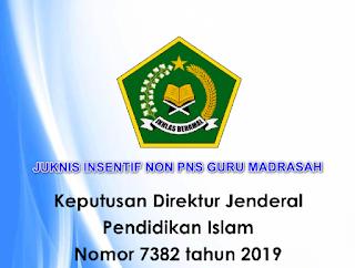 Tunjangan Insentif Guru non PNS Madrasah tahun 2020