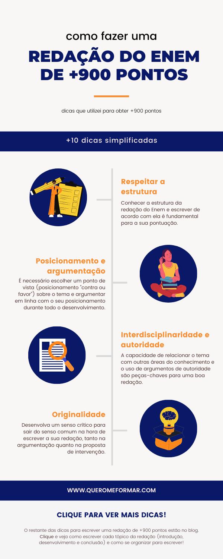 Infográfico sobre Como Fazer a Redação do Enem e Obter +900 Pontos | Dicas Simplificadas
