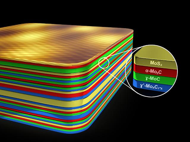 Room temperature superconductivity creeping toward possibility