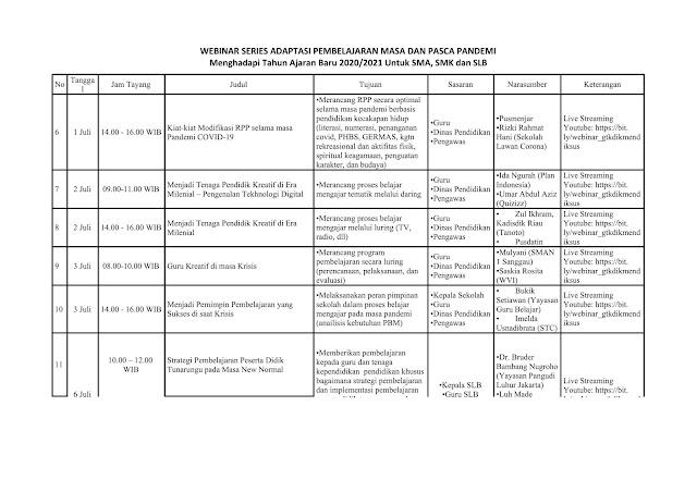 jadwal list narasumber seri webinar guru ditjen gtk: adaptasi pembelajaran masa dan pasca pandemi covid-19 sma smk slb tahun ajaran 2020/2021 tomatalikuang.com