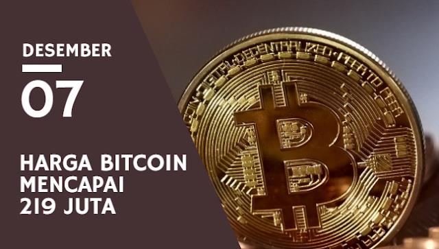 Bitcoin di Indonesia Mencapai Harga Teringgi 219 juta per Kepingnya