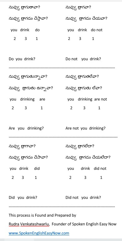 Spoken English Easy Now: Telugu to English Translation