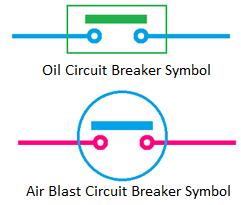 electrical circuit breaker symbol