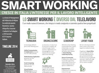 lavoro-da-casa-come-smart-working