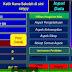 Download Aplikasi Daftar Nilai Kurikulum 2013 untuk Tingkat SMP/MTs Tahun Ajaran 2016-2017 dengan Microsoft Excel