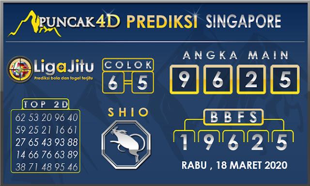 PREDIKSI TOGEL SINGAPORE PUNCAK4D 18 MARET 2020