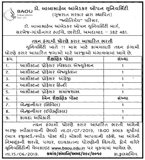 BAOU Recruitment for Various Teaching & Non Teaching Posts 2019