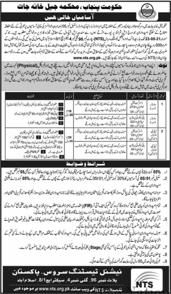 Punjab Jail Police Jobs 2021 Advertisement