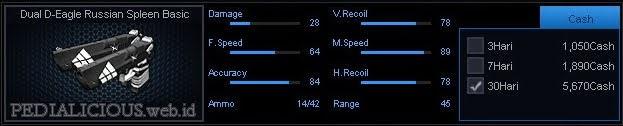 Detail Statistik Dual D-Eagle Russian Spleen Basic