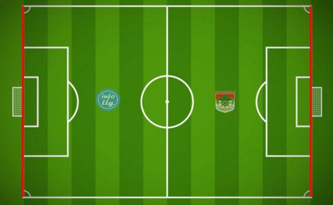 Lebar Lapangan atau Goal Line atau Garis Gawang