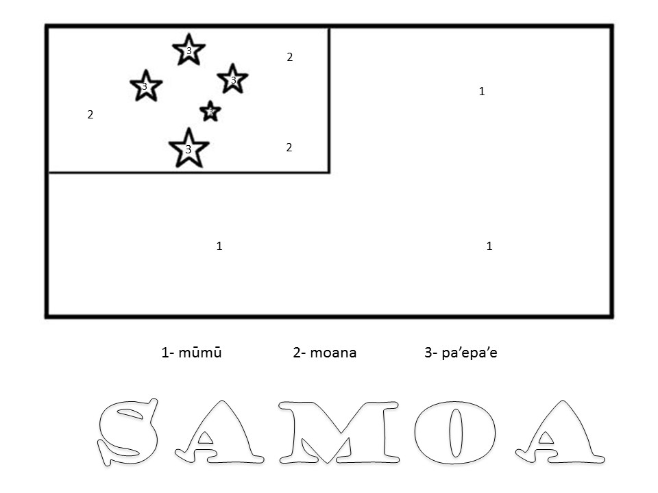 Samoan for Kids: Samoa and American Samoa National Anthem
