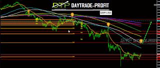 GBP/USD PRICE