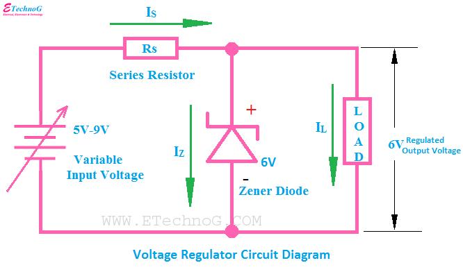 Voltage Regulator Circuit Diagram, Circuit Diagram of Voltage regulator