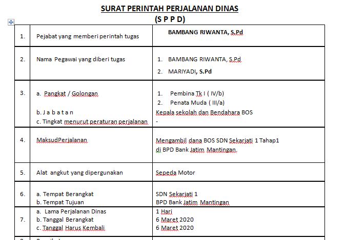 Download SPPD Pengambilan Dana BOS (Contoh Surat Perintah ...