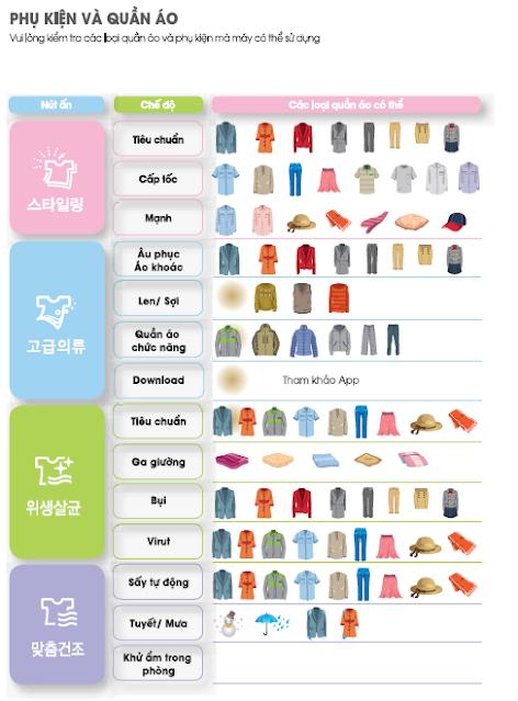 Ngôn ngữ tiếng Hàn đã được dịch hoàn toàn bằng tiếng Việt để khách hàng Việt sử dụng dễ dàng và ưng ý nhất.