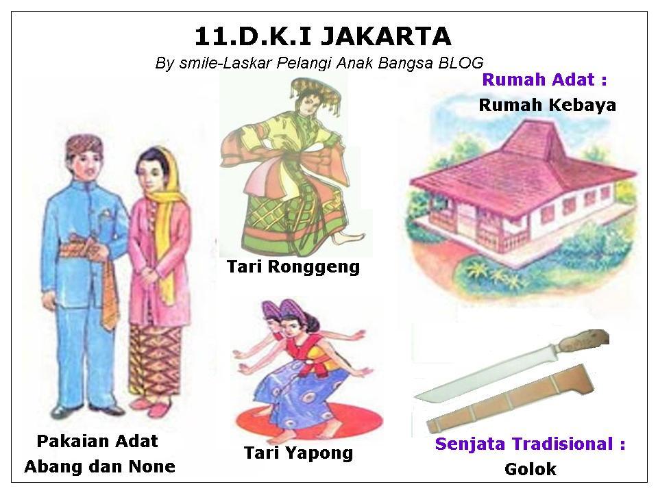 trisetiono79 blogspot   34 provinsi di indonesia
