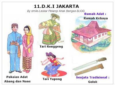 34 Provinsi Di Indonesia Lengkap Dengan Pakaian Tarian Rumah Adat