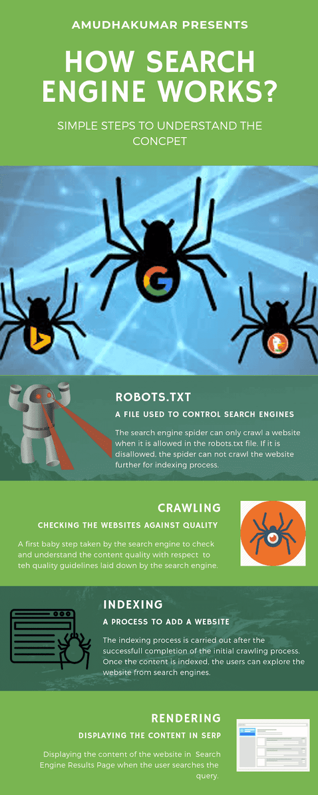 How Search Engine Works Infographics - Google-yahoo-bing-duckduckgo-yandex-amudhakumar