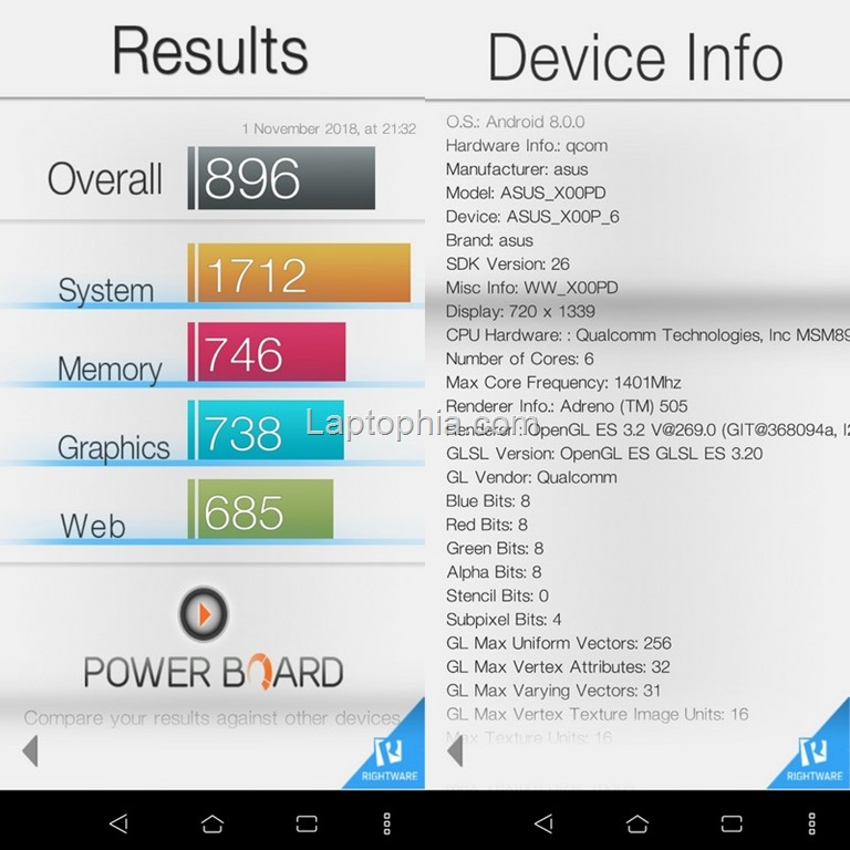 Benchmark Basemark OS II Asus Zenfone Max M1 ZB555KL