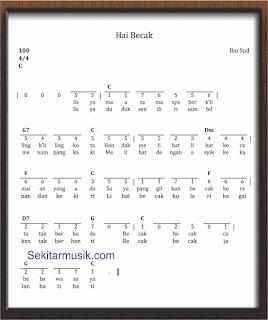 not angka lagu hai becak lagu anak anak