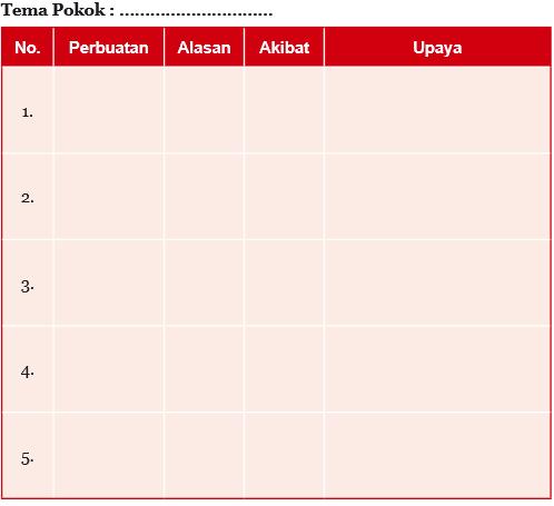 Tugas Pkn Kelas Vii Tabel 2 4 Hasil Telaah Ketaatan Terhadap Norma Yang Berlaku Halaman 57 Kurikulum 2013 Besrta Jawabannya Solidar Aslaemi