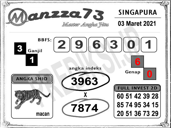 Prediksi Manzza73 SGP Rabu 03 Maret 2021