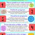 10 estrategias que puedes usar para mantenerte motivado o motivada. #Infografía #Motivación