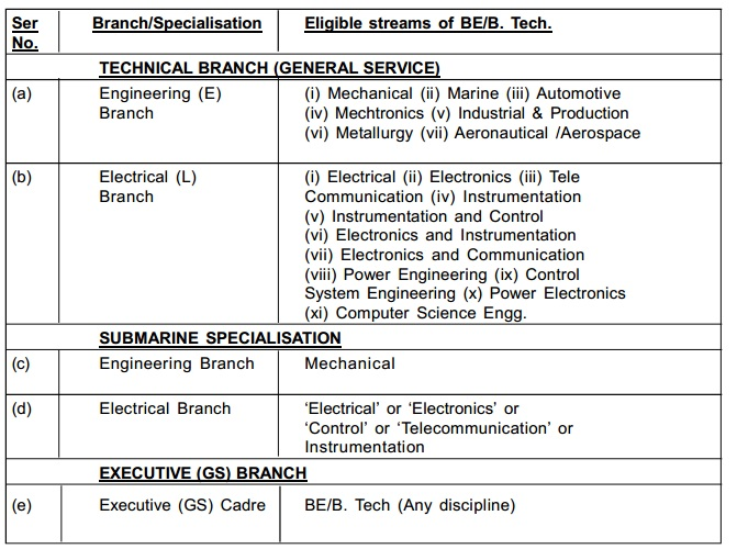 What After Biotechnology Engineering Jobs