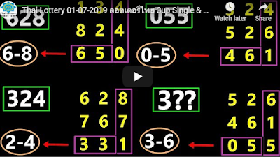 Thai Lottery 01 July 2019 001 vip direct winning sets win tips